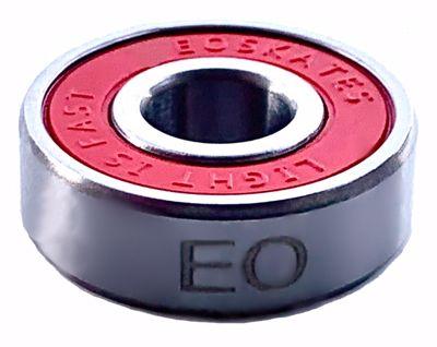 Swiss bearing