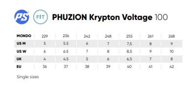 Powerslide Krypton Voltage 100