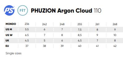 Powerslide Phuzion Argon Cloud 110
